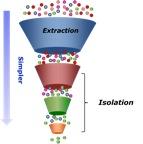 figure1 extract