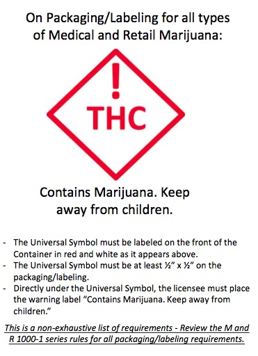 Colorado Debuts Universal Thc Symbol Cannabis Industry Journal