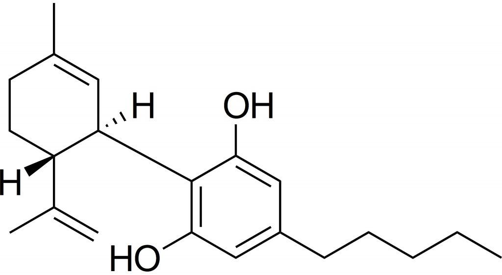 Where Does the FDA Stand onCBD?